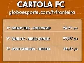 Veja o ranking da liga do Globo Esporte Prudente e Região no Cartola - Confira os cartoleiros que se destacaram na rodada.
