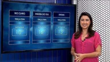 Terça-feira (18) com mudança no tempo no Sul do Rio - Frente fria chega nesta tarde na região.