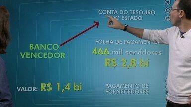 O governo do Rio faz hoje o Leilão da Folha de Pagamento - O governo espera arrecadar R$ 1,4 bi com esse leilão. E com esse dinheiro acertar os salários de Maio e Junho que ainda estão atrasados e uma parte de Julho.