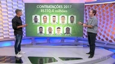 Confira o antes e o depois do Palmeiras na Libertadores, com comentários de Caio Ribeiro - Confira o antes e o depois do Palmeiras na Libertadores, com comentários de Caio Ribeiro