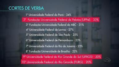 Universidades federais do Rio Grande do Sul sofrem com corte de verbas - O repasse feito a FURG é 20% em comparação ao ano passado.