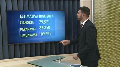 IBGE divulga estimativa de população em 2017 - Umuarama é a maior cidade do Noroeste, com mais de 109 mil habitantes.