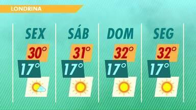 A temperatura deve passar dos 30 graus nos próximos dias na região de Londrina - Não tem previsão de chuva até segunda-feira.
