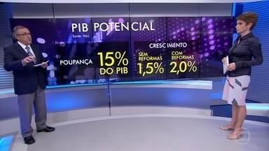 PIB cresce 0,2% no segundo trimestre, na comparação com o começo do ano - Carlos Alberto Sardenberg comenta a notícia positiva na economia, mas que ainda precisa de mais para melhorar a situação do país.
