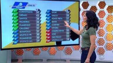 Globo Esporte RS - Bloco 1 - 04/09 - Assista ao vídeo.