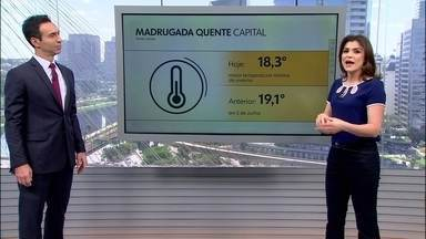 Umidade do ar pode ficar abaixo dos 20% durante do dia - Além do calorão, outro destaque na previsão do tempo, três semanas sem chuva, podendo chegar à marca de 1 mês.
