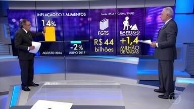 Fator chave de recuperação da economia brasileira é a inflação baixa - O colunista Carlos Alberto Sardenberg fala como a inflação baixa pode ser a saída para a recuperação da economia do país.