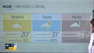 Previsão é de chuva isolada na capital nesta sexta (20) - A máxima prevista é de 31°C na capital. No sábado e no domingo, na Grande São Paulo, o sol aparece. No sábado, previsão de pancadas de chuva à tarde. No domingo, a chuva pode vir a qualquer hora.