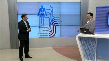 Sintomas e tratamento da pressão alta - O médico cardiologista Antonio Eduardo de Almeida fala sobre prevenção e cuidados.