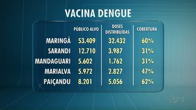 Campanha de vacinação contra a dengue termina neste domingo - Confira os locais e horários de vacinação.