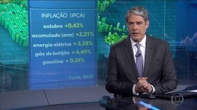 Inflação de outubro acelera para 0,42%; conta de luz contribuiu - Energia ficou 3,28% mais cara com a bandeira vermelha.