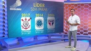Corinthians pode bater mais um recorde se confirmar o título do Brasileiro - Corinthians pode bater mais um recorde se confirmar o título do Brasileiro