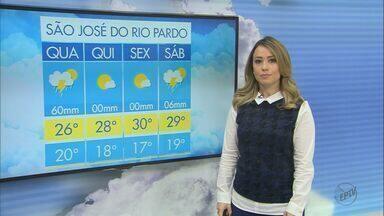 Confira a previsão do tempo desta quarta-feira (22) em São Carlos e região - Confira a previsão do tempo desta quarta-feira (22) em São Carlos e região.