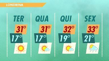 Semana segue com muito calor na região de Londrina - Uma massa de ar seco está sobre o Paraná e inibe a formação de nuvens de chuva.