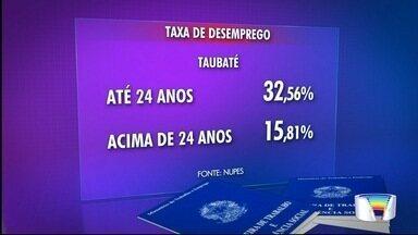 Taxa de desemprego voltou a cair em Taubaté - Isso é o que mostrou uma pesquisa do Nupes.