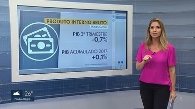PIB de Minas sofre retração no último trimestre - A queda foi de 0,7% em relação ao segundo trimestre.