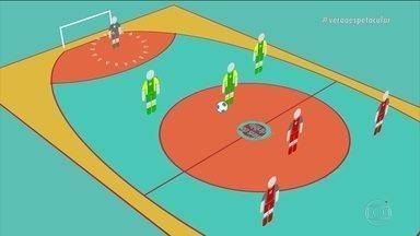 As regras do Desafio dos Reis do Drible - A regras da competição de habilidades dos craques da bola
