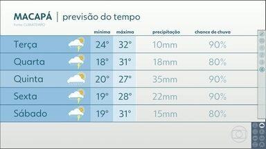 Confira a previsão do tempo para esta terça-feira (19) em São Paulo - Confira a previsão do tempo para esta terça-feira (19) em São Paulo.