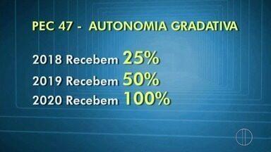 É aprovada pela Alerj a PEC 47, que permite autonomia orçamentária da UENF - Confira a seguir.