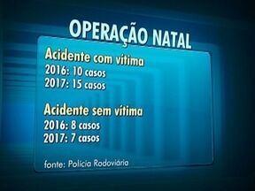 Operação Natal não registra morte nas rodovias da região de Presidente Prudente - Trabalho foi desenvolvido pela Polícia Militar Rodoviária.