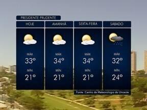 Meteorologia prevê quarta-feira ensolarada na região de Presidente Prudente - Confira como ficam as temperaturas.