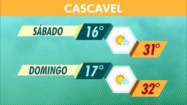 Previsão de sol e calor para o fim de semana - Umidade do ar fica abaixo dos 40%.
