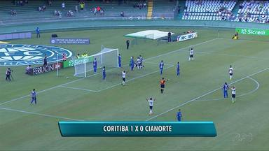 Curitiba vence o Cianorte pelo Campeonato Paranaense - Gol contra dá vitória ao Coxa que teve pênalti defendido pelo goleiro Wilson