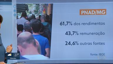IBGE divulga dados da Pnad Contínua - Dos 22 milhões de habitantes em Minas Gerais, 62% possuíam algum tipo de rendimento.
