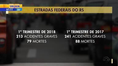 Plano busca reduzir violência nas estradas no RS - Assista ao vídeo.