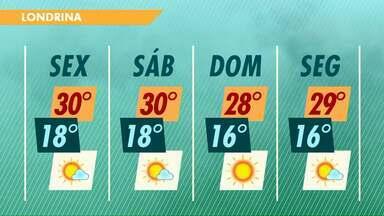 Fim de semana deve ser de sol e calor na região de Londrina - Tem possibilidade de chuvas isoladas apenas em Porecatu nesta sexta-feira.