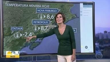 Parque Nacional do Itatiaia registra temperatura negativa na madrugada desta quinta (10) - Confira a previsão do tempo para todo o estado nesta quinta-feira (10).