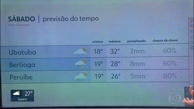 Previsão de pouca chuva no sábado, no litoral e na Grande São Paulo - Temperaturas ainda ficarão altas, de tarde. Domingo refresca um pouco.