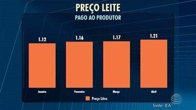 Tempo seco prejudica a produção de leite no Oeste Paulista - Produtor está pagando mais para trabalhar.