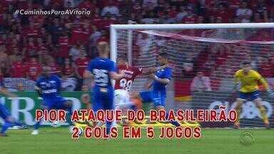 """Colorados vivem """"insônia"""" por falta de gols do Inter nos últimos jogos - Inter marcou apenas dois gols nos últimos cinco jogos do Brasileirão."""