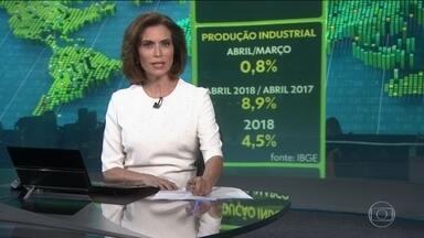 Produção industrial cresceu 0,8%, em abril - No ano, alta acumulada é de 4,5%.