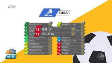Bahia viaja para jogo importante contra o Paraná - Confira as notícias do tricolor baiano.