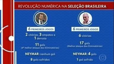 Seleção faz treino fechado e se prepara para enfrentar a Suíça na estreia da Copa - Brasil treina em Sochi, na Rússia.