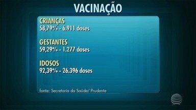 Saúde prorroga campanha de vacinação contra a gripe - Confira como está o atendimento na região de Presidente Prudente.