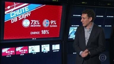 Samy Dana apresenta seus palpites - Samy Dana mostra os seu números para os palpites da Copa