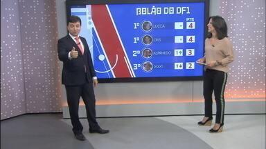 Bolão do DF1: Segunda rodada altera posição dos competidores - Menino Lucca e a comerciante Cris são os maiores pontuadores e dividem a primeira posição. O administrador de empresas Alphredo ocupa o segundo lugar. E o aposentado Dodô amarga a terceira posição. Próximos palpites serão para o jogo do Brasil e Sérvia, o último da fase de grupos da Copa da Rússia.