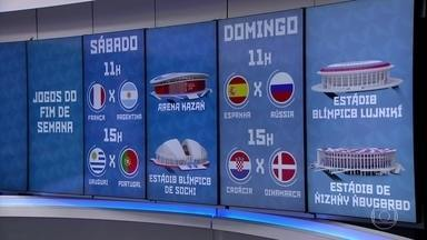 Copa do Mundo da Rússia chega às oitavas de final - Neste sábado, França enfrenta Argentina e Uruguai enfrenta Portugal.