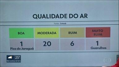 """Cetesb classifica o ar da Grande SP como """"muito ruim"""" - Semana segue sem chuva e frio, nessa quarta-feira."""
