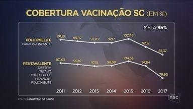 Saúde alerta para importância de vacinas obrigatórias entre crianças - Saúde alerta para importância de vacinas obrigatórias entre crianças; SC não atingiu meta de vacinação