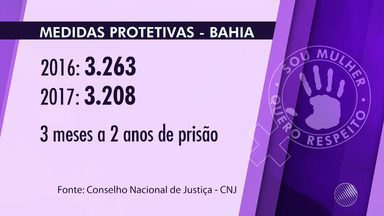 Cresce número de casos de violência contra a mulher em Salvador no 1º semestre de 2018 - Em muitos casos, as mulheres não denunciam os agressores por dependência financeira. Veja o relato de uma vítima de violência doméstica.