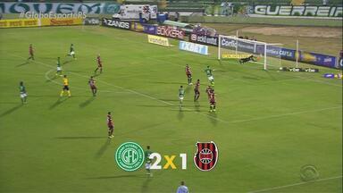 Brasil de Pelotas e Juventude perdem seus jogos pela Série B - Assista ao vídeo.