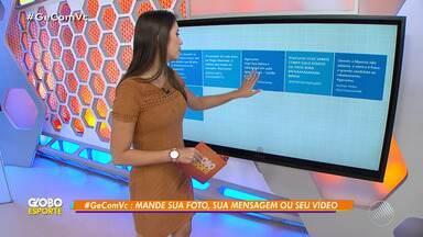 #GeComVc: confira as mensagens enviadas pelos telespectadores através do Twitter - Crise no Vitória e jogo do Bahia nesta segunda (30) estão entre os destaques do quadro interativo do Globo Esporte Bahia.
