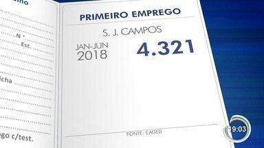 Mais de 4 mil pessoas conseguiram o primeiro emprrego em São José - Dado é do primeiro semestre.
