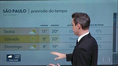 Tempo seca e esfria na Grande SP a partir de amanhã - Mínimas podem ficar nos 8 graus no fim de semana