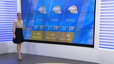 Previsão do tempo: temperaturas devem variar nos próximos dias, na capital baiana - Inverno deste ano tem sido marcado por sol forte e céu azul em Salvador.