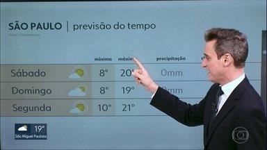 Fim de semana será de frio em todo o Estado - Sol e poucas nuvens vão dominar todas as regiões de SP